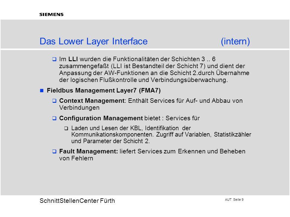 AUT Seite 9 20 SchnittStellenCenter Fürth Im LLI wurden die Funktionalitäten der Schichten 3.. 6 zusammengefaßt (LLI ist Bestandteil der Schicht 7) un