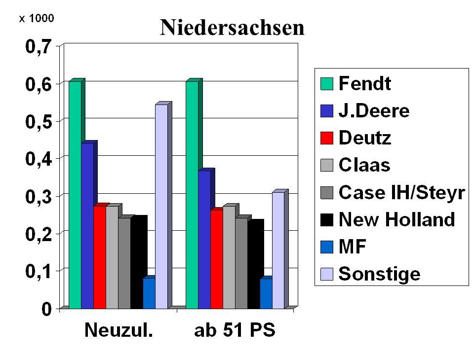 Mitgliederversammlung des Handwerks- und Handelsverbandes Land- & Baumaschinentechnik Niedersachsen e.V.