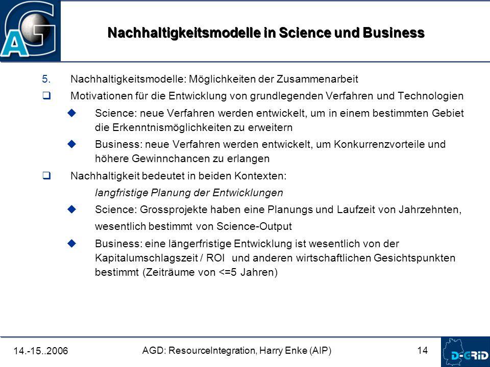 14 AGD: ResourceIntegration, Harry Enke (AIP) 14.-15..2006 5.Nachhaltigkeitsmodelle: Möglichkeiten der Zusammenarbeit Motivationen für die Entwicklung von grundlegenden Verfahren und Technologien Science: neue Verfahren werden entwickelt, um in einem bestimmten Gebiet die Erkenntnismöglichkeiten zu erweitern Business: neue Verfahren werden entwickelt, um Konkurrenzvorteile und höhere Gewinnchancen zu erlangen Nachhaltigkeit bedeutet in beiden Kontexten: langfristige Planung der Entwicklungen Science: Grossprojekte haben eine Planungs und Laufzeit von Jahrzehnten, wesentlich bestimmt von Science-Output Business: eine längerfristige Entwicklung ist wesentlich von der Kapitalumschlagszeit / ROI und anderen wirtschaftlichen Gesichtspunkten bestimmt (Zeiträume von <=5 Jahren) Nachhaltigkeitsmodelle in Science und Business