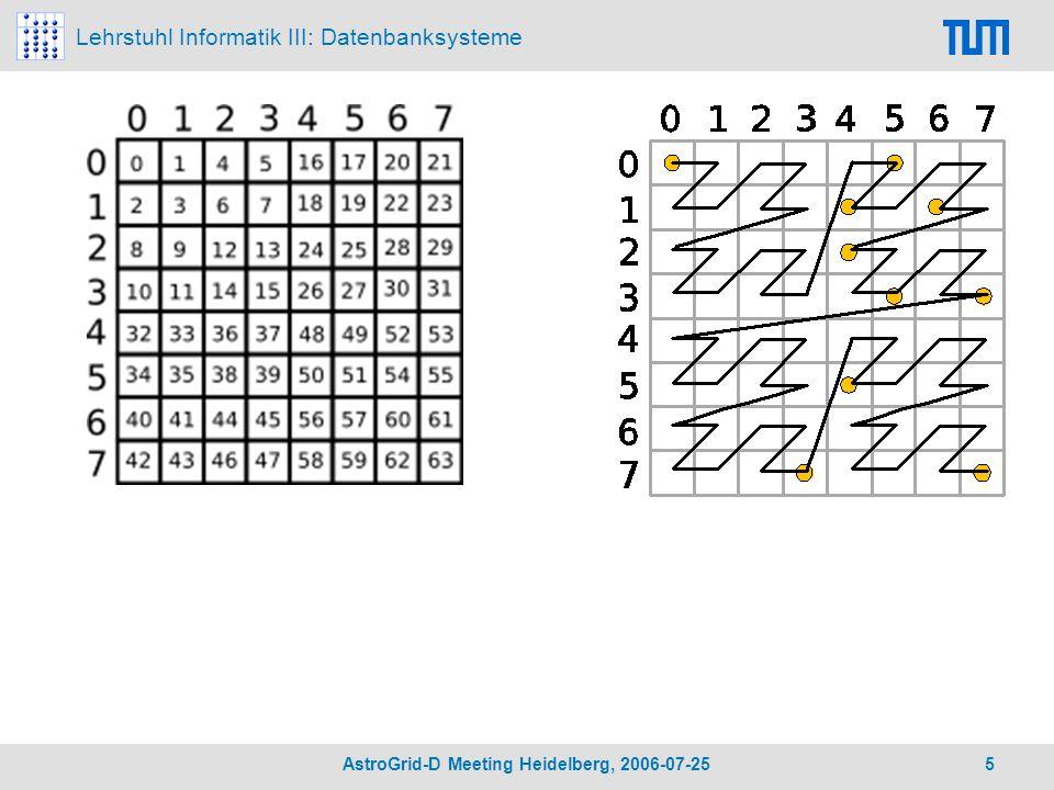 Lehrstuhl Informatik III: Datenbanksysteme AstroGrid-D Meeting Heidelberg, 2006-07-25 5