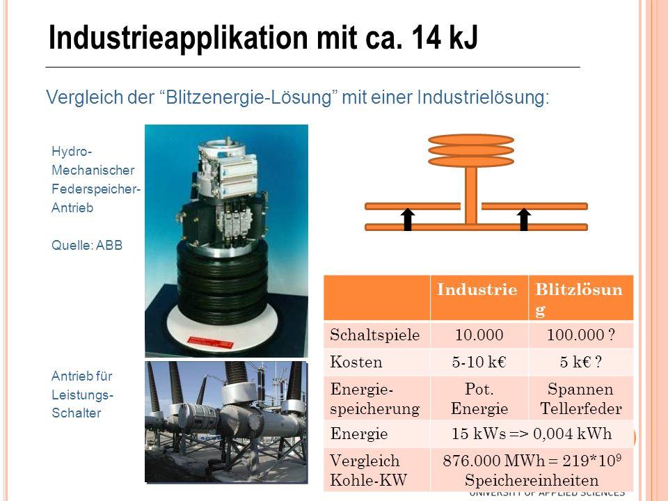 Industrieapplikation mit ca. 14 kJ Vergleich der Blitzenergie-Lösung mit einer Industrielösung: Hydro- Mechanischer Federspeicher- Antrieb Quelle: ABB