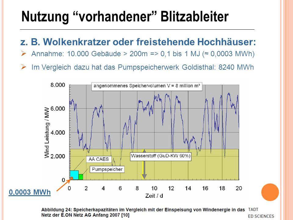 Nutzung vorhandener Blitzableiter z. B. Wolkenkratzer oder freistehende Hochhäuser: Annahme: 10.000 Gebäude > 200m => 0,1 bis 1 MJ ( 0,0003 MWh) Im Ve