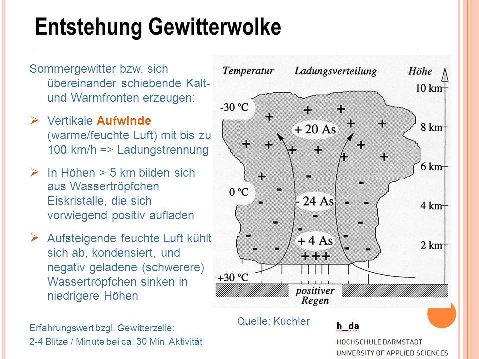 Entstehung Gewitterwolke Quelle: Küchler Sommergewitter bzw. sich übereinander schiebende Kalt- und Warmfronten erzeugen: Vertikale Aufwinde (warme/fe