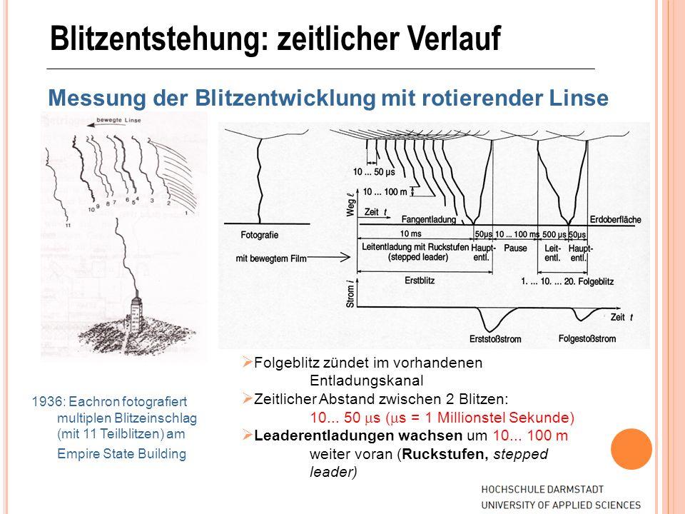 Blitzentstehung: zeitlicher Verlauf Messung der Blitzentwicklung mit rotierender Linse 1936: Eachron fotografiert multiplen Blitzeinschlag (mit 11 Tei