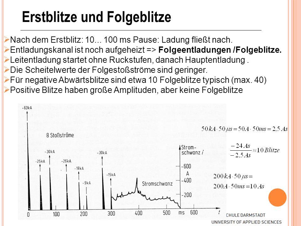 Erstblitze und Folgeblitze Nach dem Erstblitz: 10... 100 ms Pause: Ladung fließt nach. Entladungskanal ist noch aufgeheizt => Folgeentladungen /Folgeb