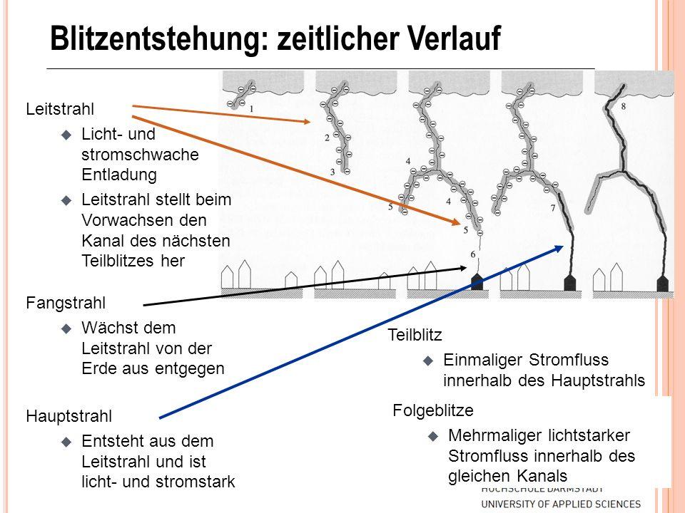 Blitzentstehung: zeitlicher Verlauf Leitstrahl u Licht- und stromschwache Entladung u Leitstrahl stellt beim Vorwachsen den Kanal des nächsten Teilbli