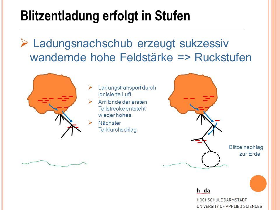 Blitzentladung erfolgt in Stufen Ladungsnachschub erzeugt sukzessiv wandernde hohe Feldstärke => Ruckstufen Ladungstransport durch ionisierte Luft Am