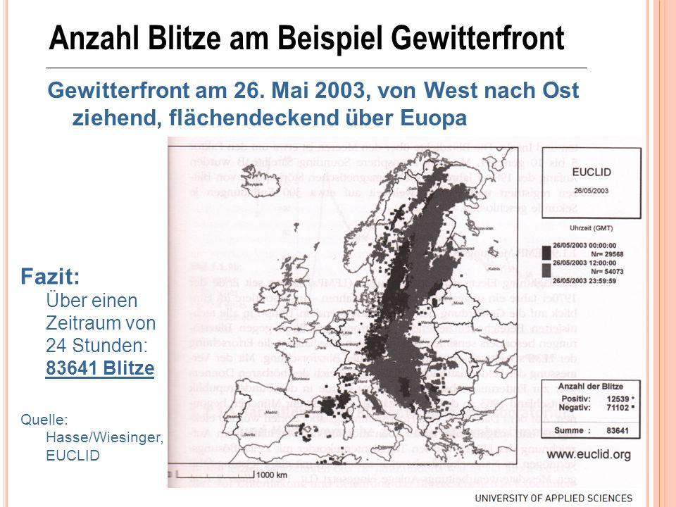 Anzahl Blitze am Beispiel Gewitterfront Gewitterfront am 26. Mai 2003, von West nach Ost ziehend, flächendeckend über Euopa Fazit: Über einen Zeitraum