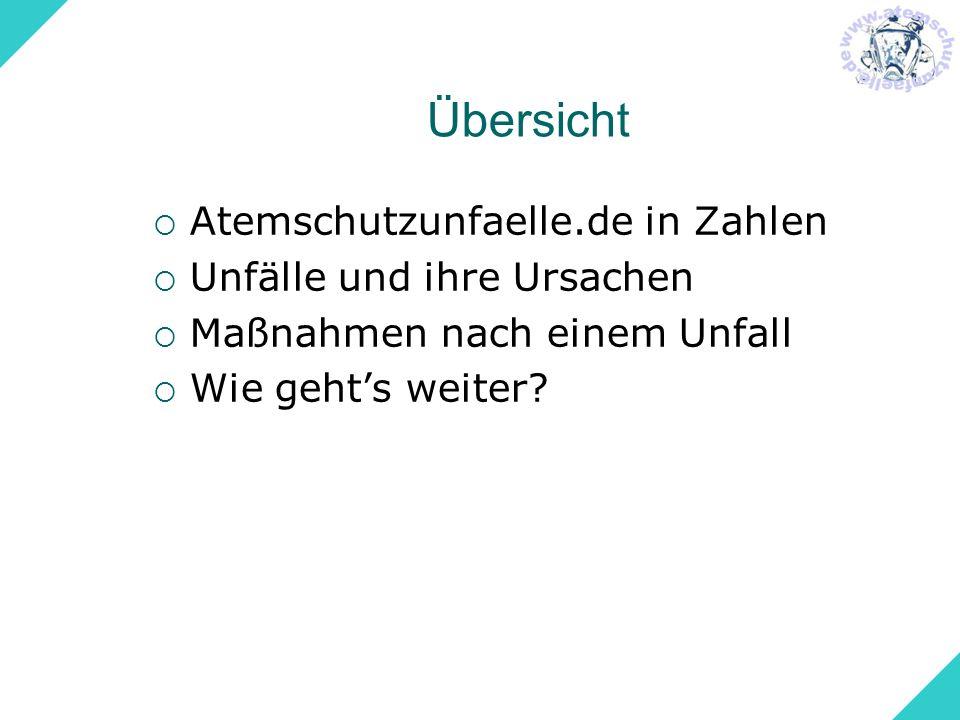 Atemschutzunfaelle.de in Zahlen Seit 1991 13 Tote und 145 Verletzte im Übungs- und Einsatzdienst registriert Dazu 37 Beinaheunfälle Die Statistik ist nicht vollständig!