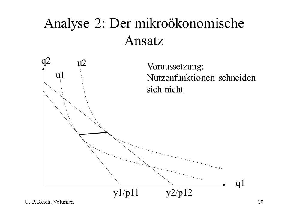 U.-P. Reich, Volumen10 Analyse 2: Der mikroökonomische Ansatz q1 q2 u1 u2 y2/p12y1/p11 Voraussetzung: Nutzenfunktionen schneiden sich nicht