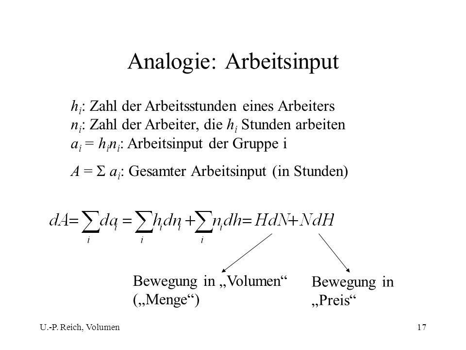 U.-P. Reich, Volumen17 Analogie: Arbeitsinput h i : Zahl der Arbeitsstunden eines Arbeiters n i : Zahl der Arbeiter, die h i Stunden arbeiten a i = h