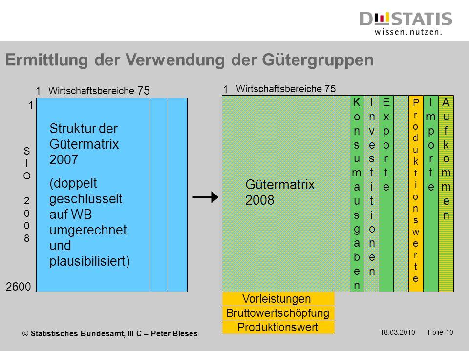 © Statistisches Bundesamt, III C – Peter Bleses 18.03.2010 Folie 10 Struktur der Gütermatrix 2007 (doppelt geschlüsselt auf WB umgerechnet und plausib