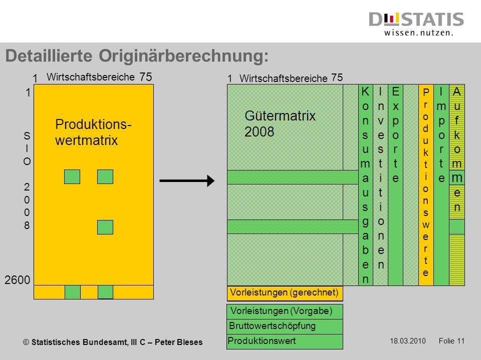 © Statistisches Bundesamt, III C – Peter Bleses 18.03.2010 Folie 11 Produktions- wertmatrix 1 2600 1 75 Wirtschaftsbereiche Detaillierte Originärberec