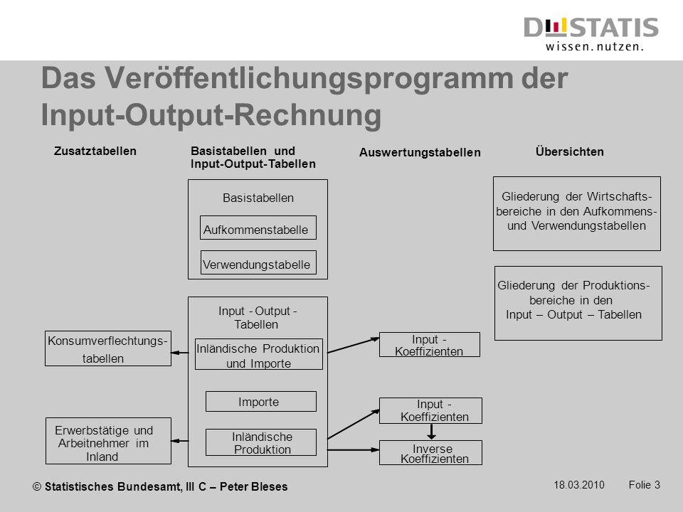 © Statistisches Bundesamt, III C – Peter Bleses 18.03.2010 Folie 3 Das Veröffentlichungsprogramm der Input-Output-Rechnung ZusatztabellenBasistabellen