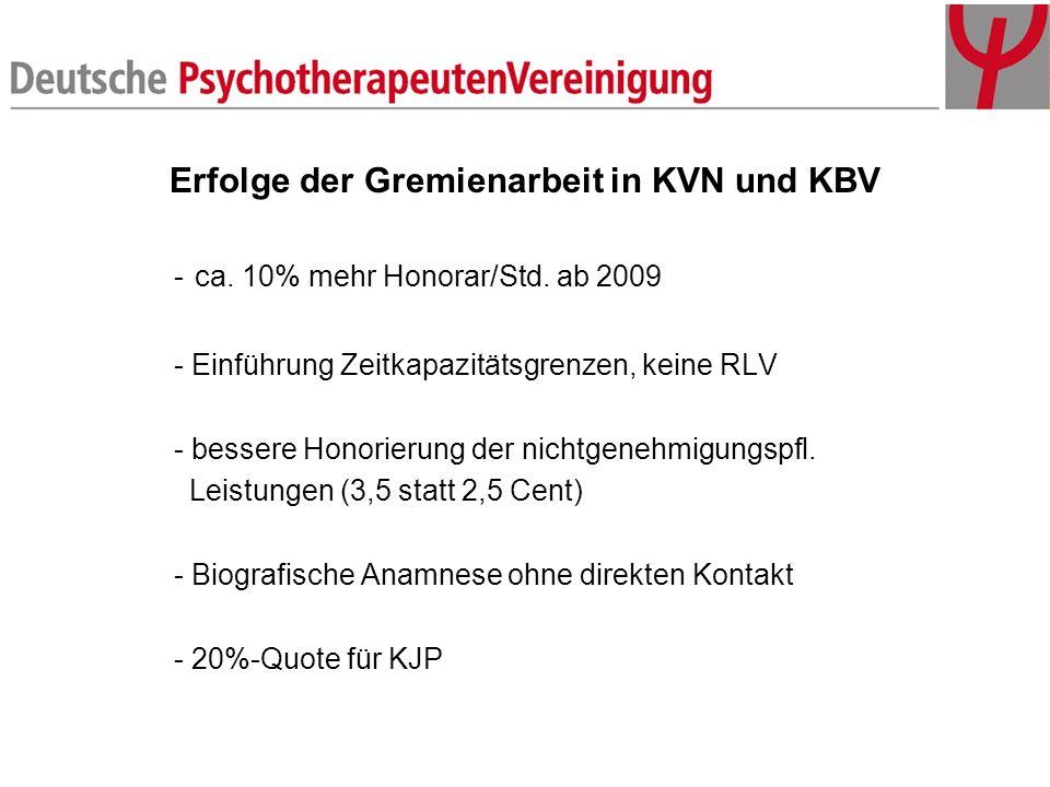 Erfolge der Gremienarbeit in KVN und KBV - ca. 10% mehr Honorar/Std. ab 2009 - Einführung Zeitkapazitätsgrenzen, keine RLV - bessere Honorierung der n