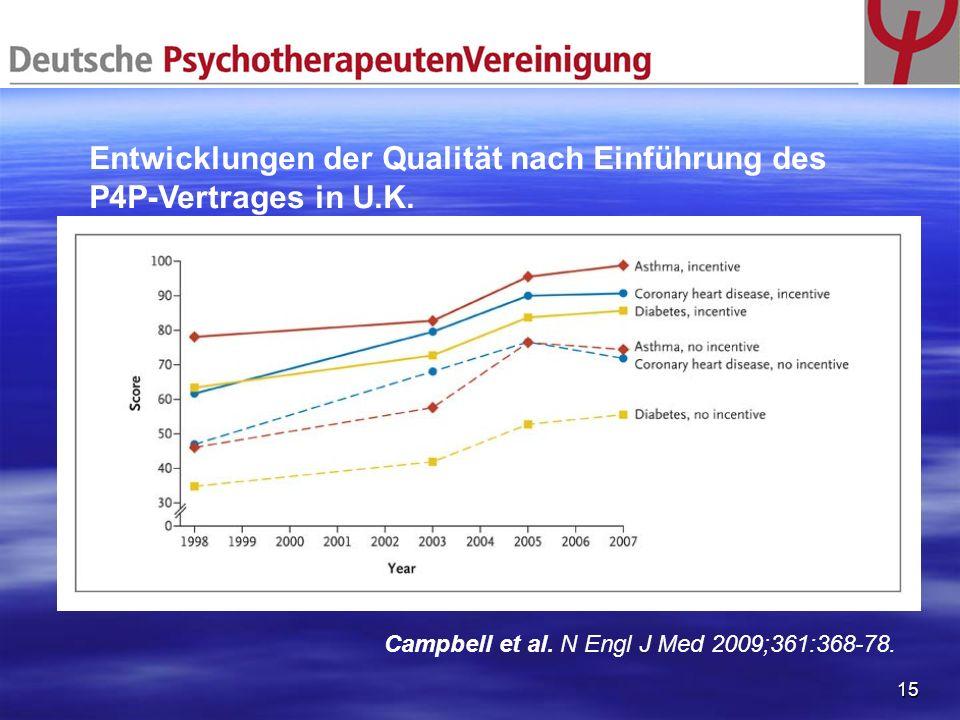 15 Entwicklungen der Qualität nach Einführung des P4P-Vertrages in U.K. Campbell et al. N Engl J Med 2009;361:368-78.