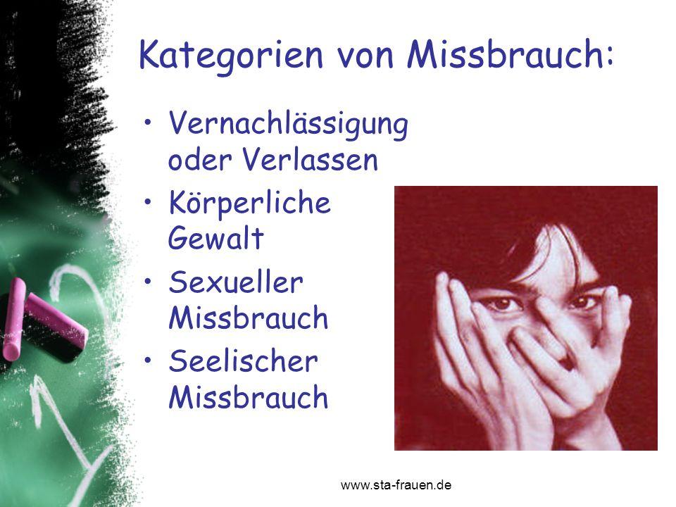 www.sta-frauen.de Vernachlässigung oder Verlassen Körperliche Gewalt Sexueller Missbrauch Seelischer Missbrauch Kategorien von Missbrauch: