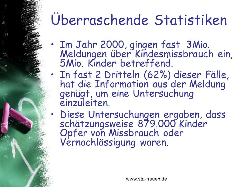 www.sta-frauen.de Überraschende Statistiken Im Jahr 2000, gingen fast 3Mio. Meldungen über Kindesmissbrauch ein, 5Mio. Kinder betreffend. In fast 2 Dr