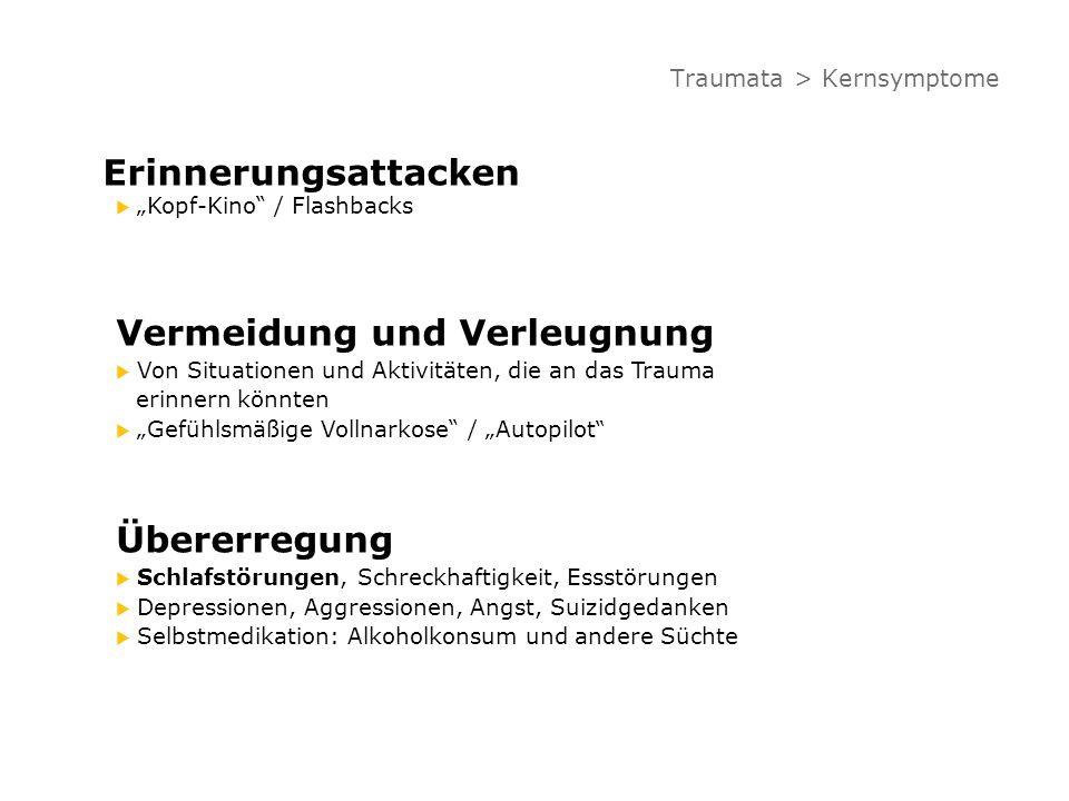 Traumata > Kernsymptome Erinnerungsattacken Kopf-Kino / Flashbacks Vermeidung und Verleugnung Von Situationen und Aktivitäten, die an das Trauma erinn