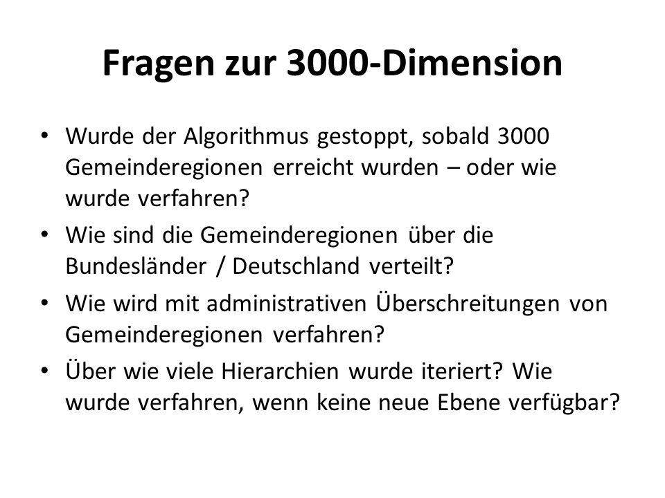 Fragen zur 3000-Dimension Wurde der Algorithmus gestoppt, sobald 3000 Gemeinderegionen erreicht wurden – oder wie wurde verfahren? Wie sind die Gemein