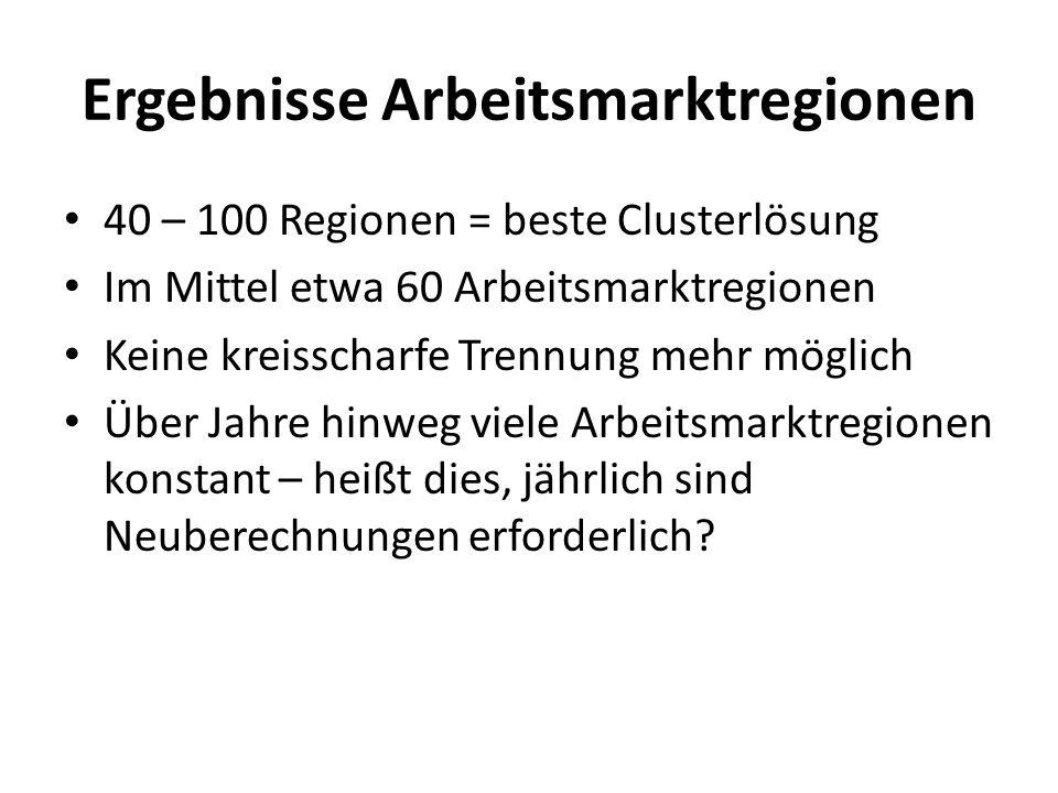 Ergebnisse Arbeitsmarktregionen 40 – 100 Regionen = beste Clusterlösung Im Mittel etwa 60 Arbeitsmarktregionen Keine kreisscharfe Trennung mehr möglic
