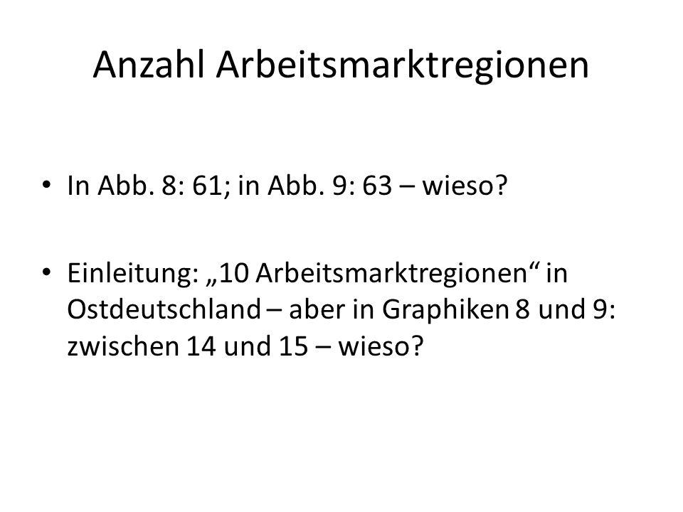 Anzahl Arbeitsmarktregionen In Abb. 8: 61; in Abb. 9: 63 – wieso? Einleitung: 10 Arbeitsmarktregionen in Ostdeutschland – aber in Graphiken 8 und 9: z