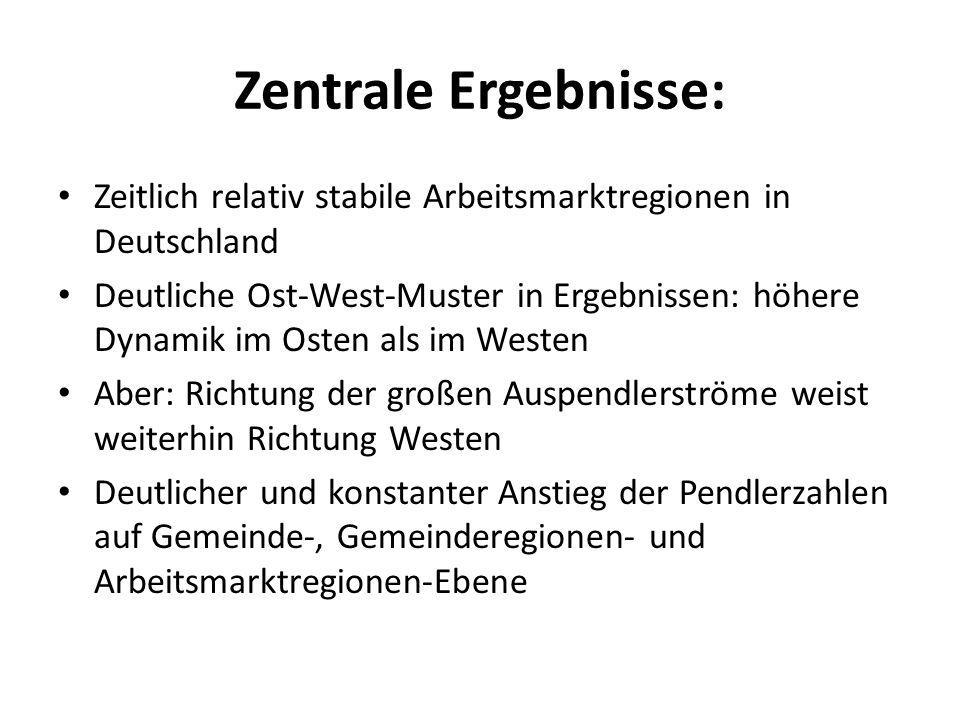 Zentrale Ergebnisse: Zeitlich relativ stabile Arbeitsmarktregionen in Deutschland Deutliche Ost-West-Muster in Ergebnissen: höhere Dynamik im Osten al