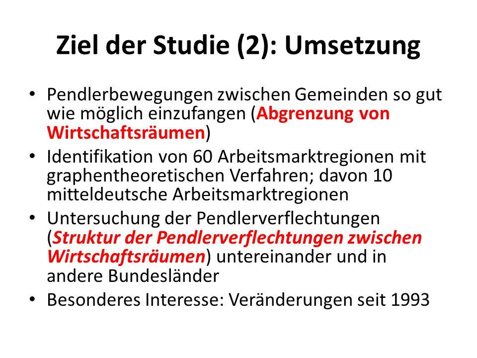 Ziel der Studie (2): Umsetzung Pendlerbewegungen zwischen Gemeinden so gut wie möglich einzufangen (Abgrenzung von Wirtschaftsräumen) Identifikation v