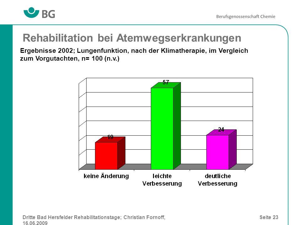 Dritte Bad Hersfelder Rehabilitationstage; Christian Fornoff, 16.06.2009 Seite 23 Rehabilitation bei Atemwegserkrankungen Ergebnisse 2002; Lungenfunkt
