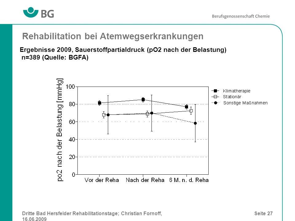 Dritte Bad Hersfelder Rehabilitationstage; Christian Fornoff, 16.06.2009 Seite 27 Rehabilitation bei Atemwegserkrankungen Ergebnisse 2009, Sauerstoffp