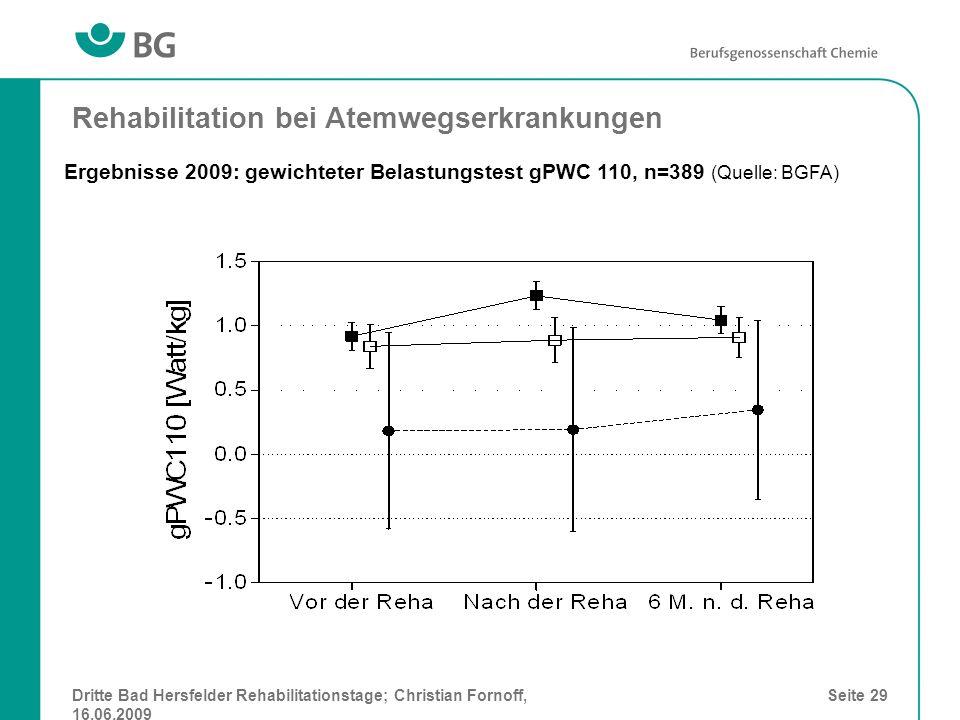Dritte Bad Hersfelder Rehabilitationstage; Christian Fornoff, 16.06.2009 Seite 29 Rehabilitation bei Atemwegserkrankungen Ergebnisse 2009: gewichteter