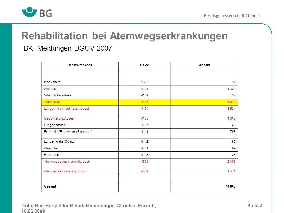 Dritte Bad Hersfelder Rehabilitationstage; Christian Fornoff, 16.06.2009 Seite 4 Rehabilitation bei Atemwegserkrankungen BerufskrankheitBK-NrAnzahl Is