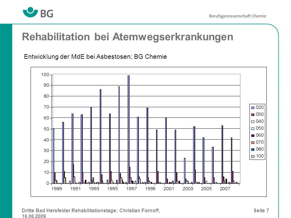 Dritte Bad Hersfelder Rehabilitationstage; Christian Fornoff, 16.06.2009 Seite 8 Rehabilitation bei Atemwegserkrankungen Entwicklung der MdE bei Asbestosen; BG Chemie; BV Heidelberg