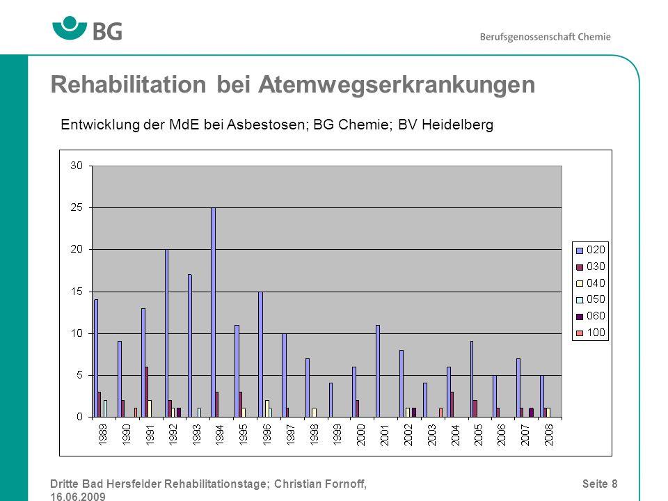 Dritte Bad Hersfelder Rehabilitationstage; Christian Fornoff, 16.06.2009 Seite 8 Rehabilitation bei Atemwegserkrankungen Entwicklung der MdE bei Asbes