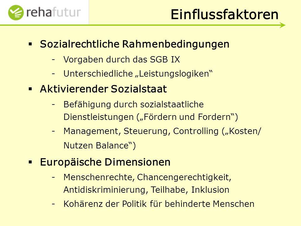 Einflussfaktoren Sozialrechtliche Rahmenbedingungen -Vorgaben durch das SGB IX -Unterschiedliche Leistungslogiken Aktivierender Sozialstaat -Befähigung durch sozialstaatliche Dienstleistungen (Fördern und Fordern) -Management, Steuerung, Controlling (Kosten/ Nutzen Balance) Europäische Dimensionen -Menschenrechte, Chancengerechtigkeit, Antidiskriminierung, Teilhabe, Inklusion -Kohärenz der Politik für behinderte Menschen