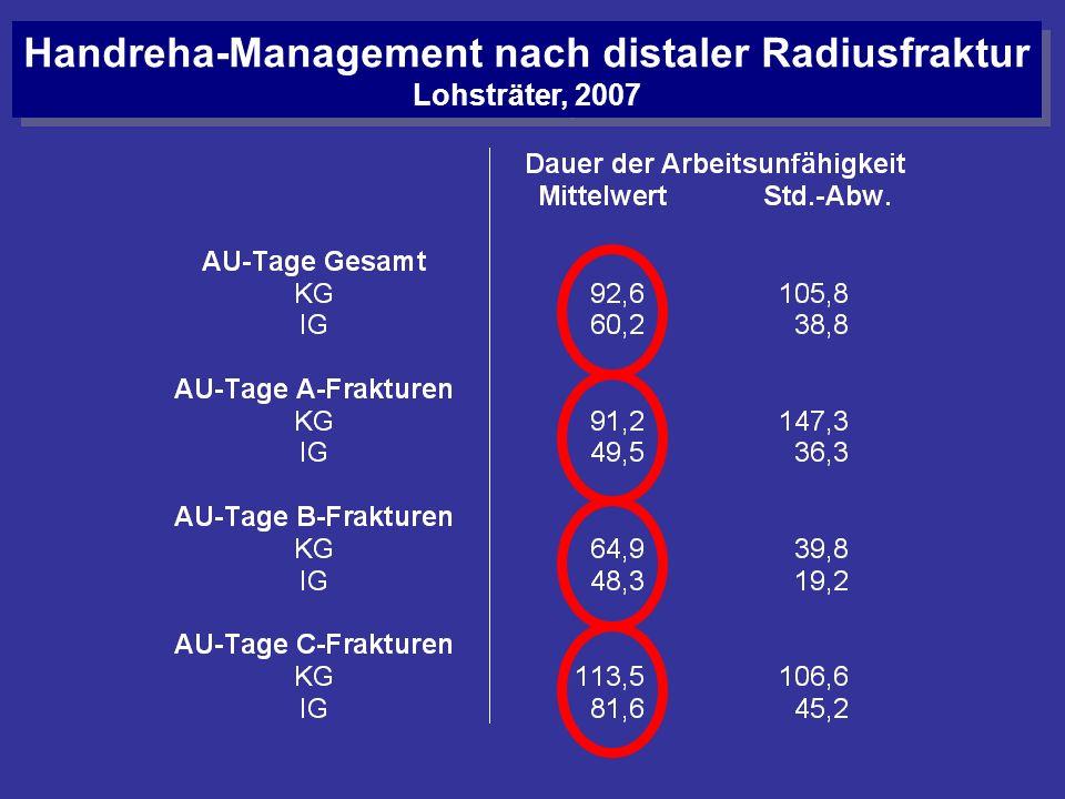 Handreha-Management nach distaler Radiusfraktur Lohsträter, 2007 Handreha-Management nach distaler Radiusfraktur Lohsträter, 2007