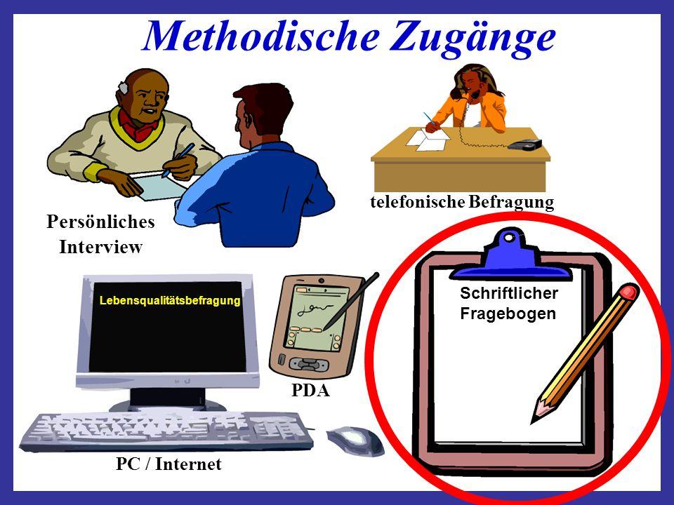 Methodische Zugänge Persönliches Interview telefonische Befragung Schriftlicher Fragebogen Lebensqualitätsbefragung PC / Internet PDA