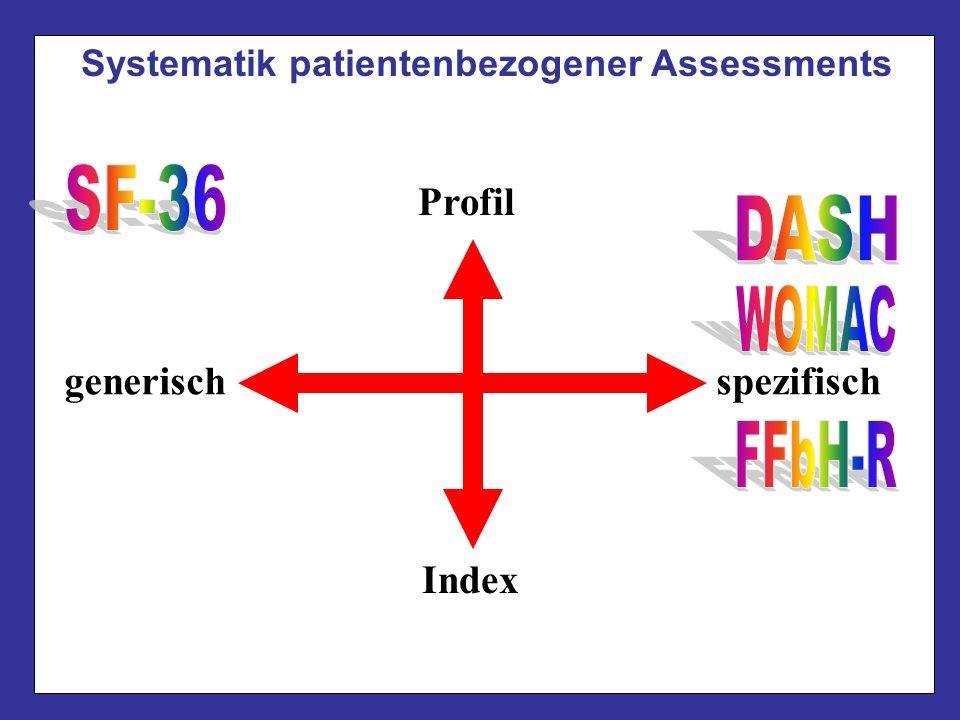 Systematik patientenbezogener Assessments generischspezifisch Profil Index