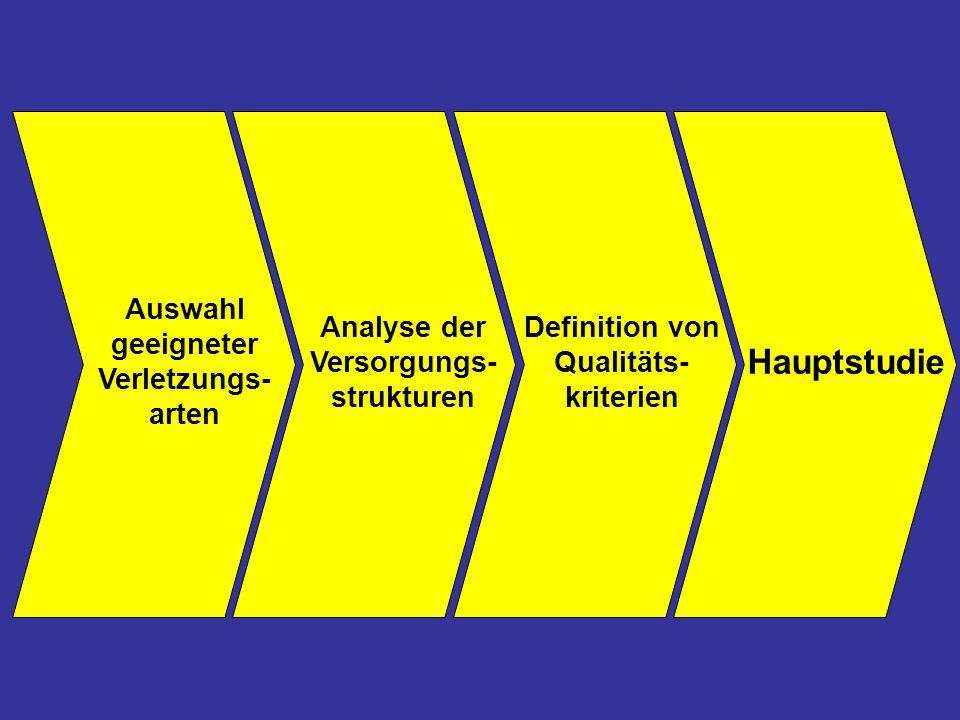 Hauptstudie Definition von Qualitäts- kriterien Analyse der Versorgungs- strukturen Auswahl geeigneter Verletzungs- arten