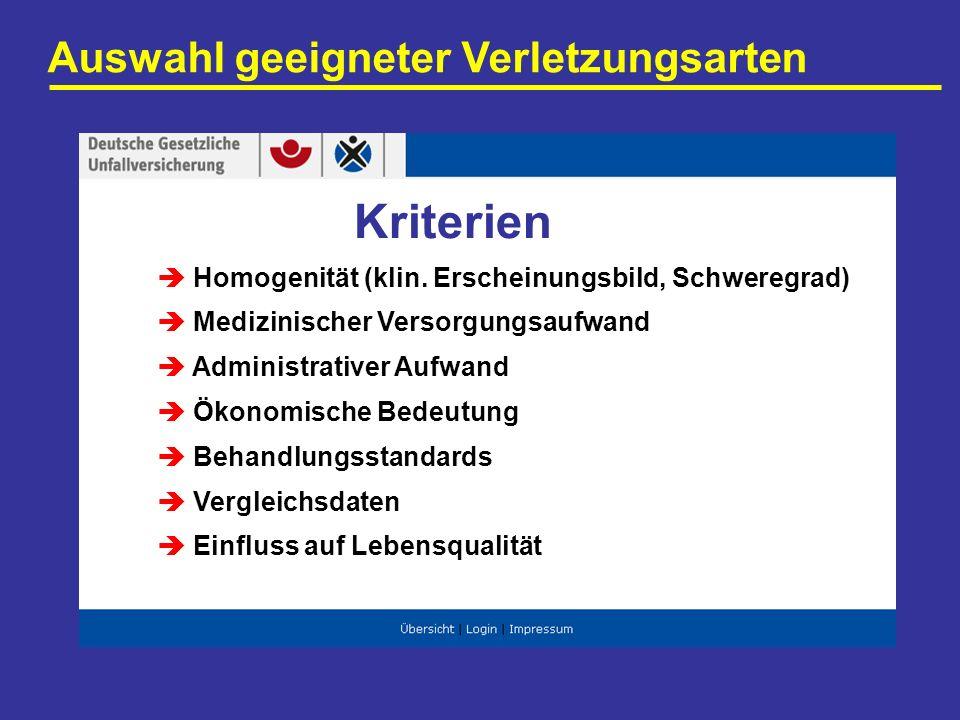 Auswahl geeigneter Verletzungsarten Homogenität (klin. Erscheinungsbild, Schweregrad) Medizinischer Versorgungsaufwand Administrativer Aufwand Ökonomi