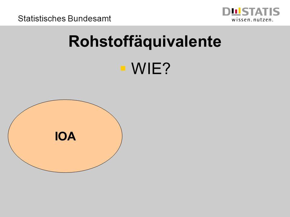 Statistisches Bundesamt Rohstoffäquivalente WIE? IOA