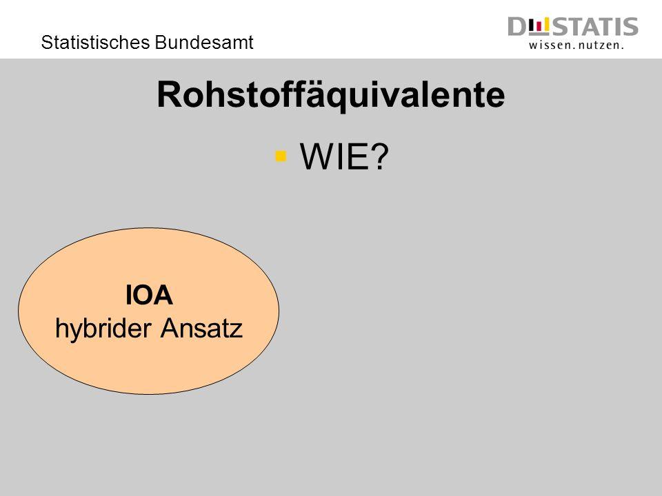 Statistisches Bundesamt Rohstoffäquivalente WIE? IOA hybrider Ansatz