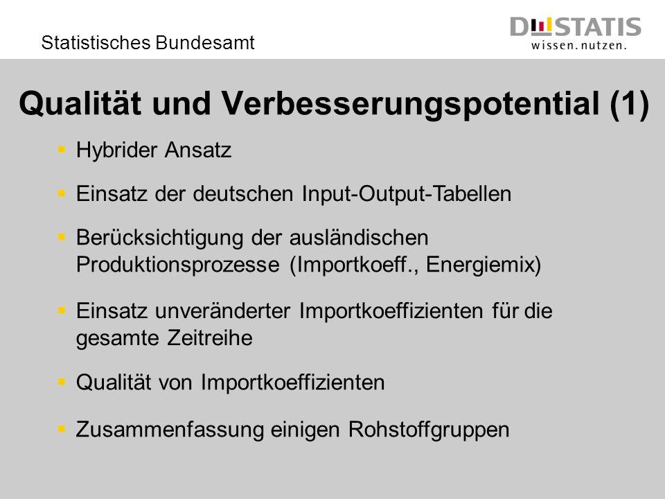 Statistisches Bundesamt Qualität und Verbesserungspotential (1) Hybrider Ansatz Einsatz der deutschen Input-Output-Tabellen Einsatz unveränderter Impo
