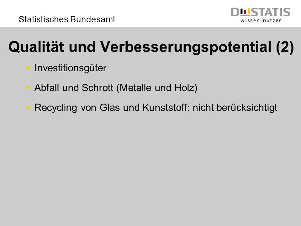 Statistisches Bundesamt Investitionsgüter Abfall und Schrott (Metalle und Holz) Recycling von Glas und Kunststoff: nicht berücksichtigt Qualität und V