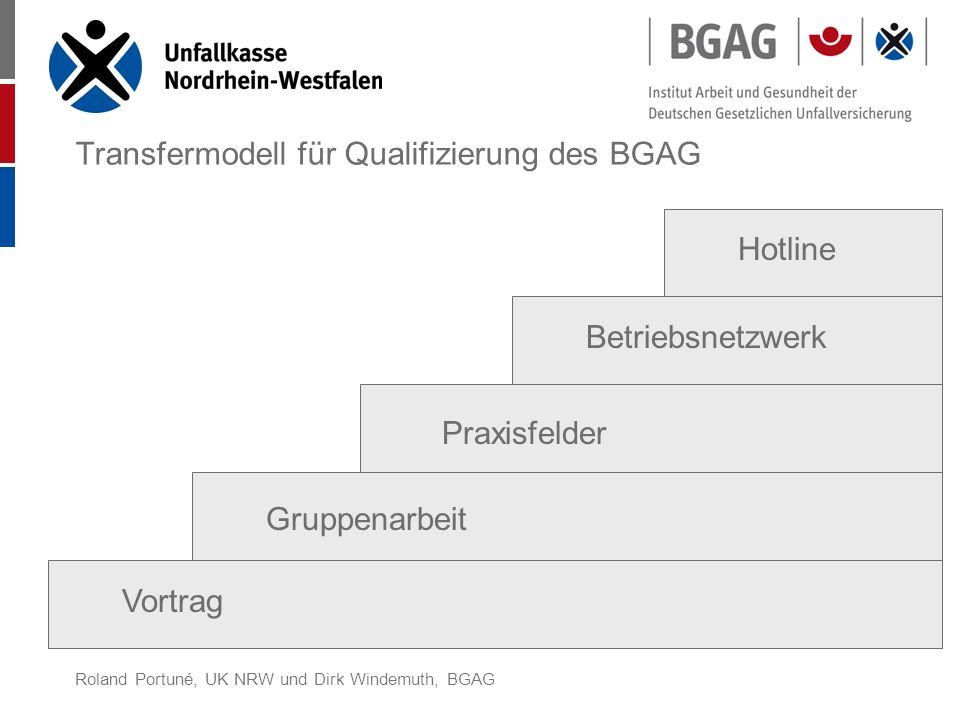 Roland Portuné, UK NRW und Dirk Windemuth, BGAG Transfermodell für Qualifizierung des BGAG Vortrag Gruppenarbeit Praxisfelder Betriebsnetzwerk Hotline