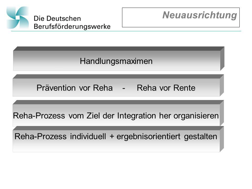 Handlungsmaximen Prävention vor Reha - Reha vor Rente Reha-Prozess vom Ziel der Integration her organisieren Reha-Prozess individuell + ergebnisorient