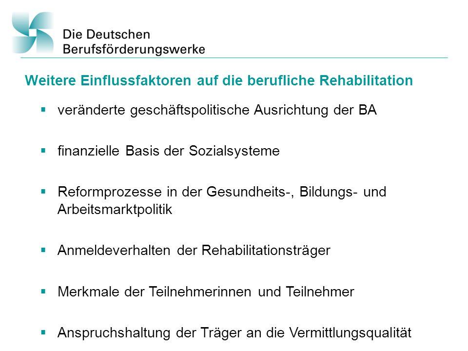 Weitere Einflussfaktoren auf die berufliche Rehabilitation veränderte geschäftspolitische Ausrichtung der BA finanzielle Basis der Sozialsysteme Refor