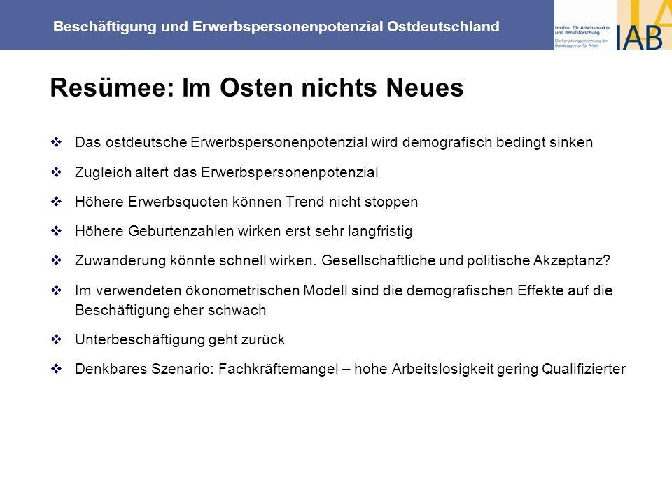 Resümee: Im Osten nichts Neues Das ostdeutsche Erwerbspersonenpotenzial wird demografisch bedingt sinken Zugleich altert das Erwerbspersonenpotenzial