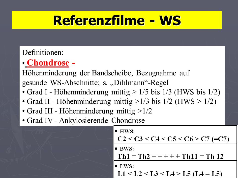 Referenzfilme - WS Definitionen: Chondrose - Höhenminderung der Bandscheibe, Bezugnahme auf gesunde WS-Abschnitte; s. Dihlmann-Regel Grad I - Höhenmin