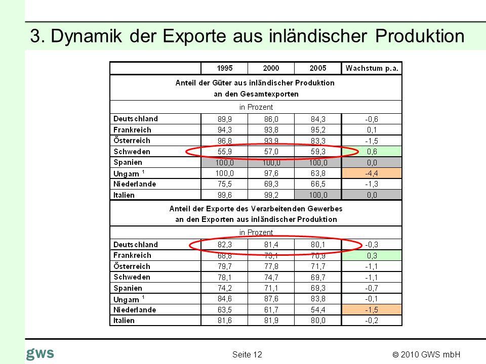2010 GWS mbH Seite 13 gws 4. Berechnung der exportinduzierten Wertschöpfung